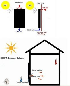 solar-heating-ventilation-ireland